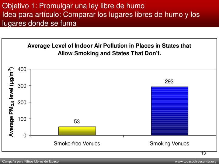 Objetivo 1: Promulgar una ley libre de humo