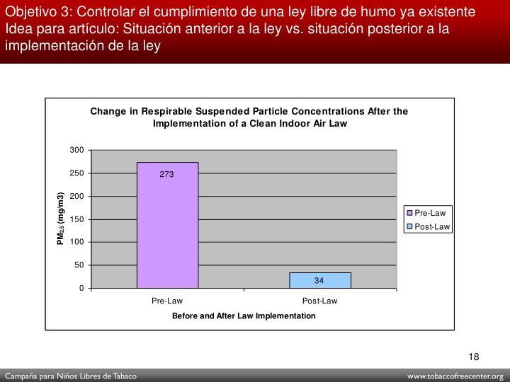 Objetivo 3: Controlar el cumplimiento de una ley libre de humo ya existente