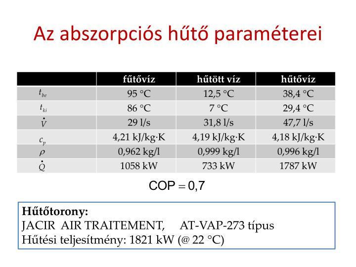 Az abszorpciós hűtő paraméterei