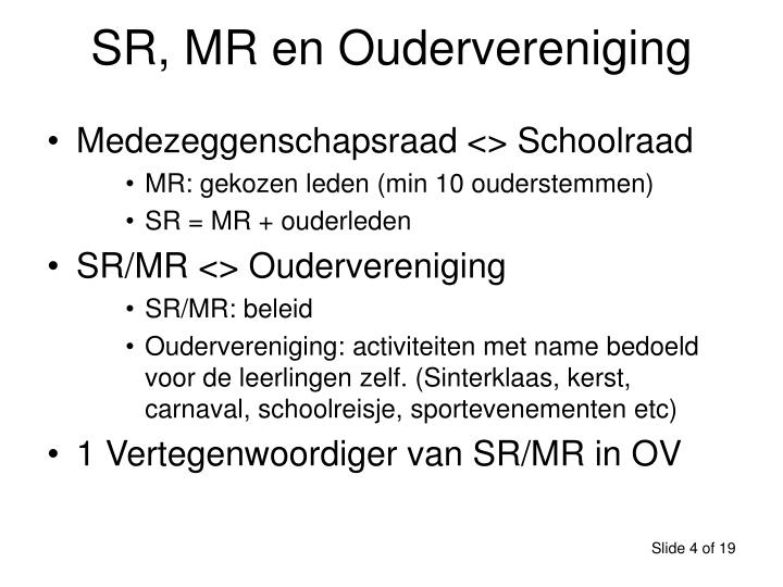SR, MR en Oudervereniging