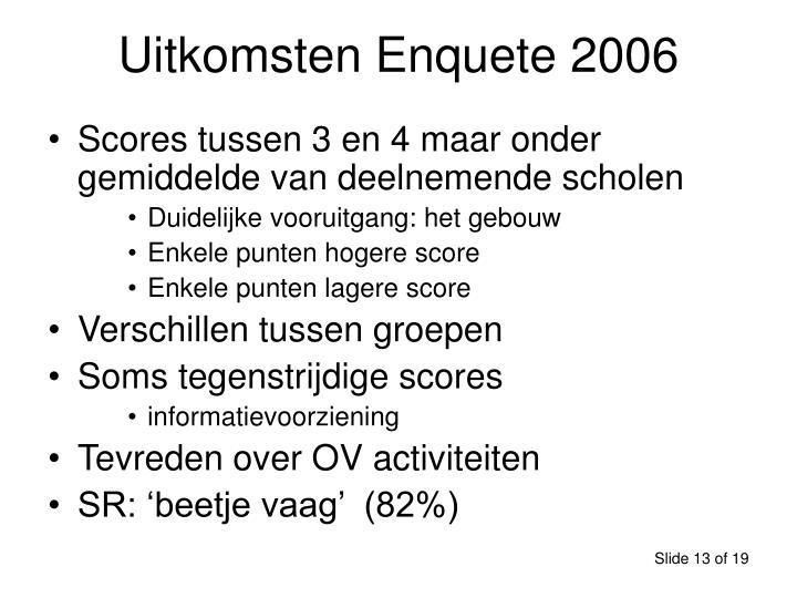 Uitkomsten Enquete 2006