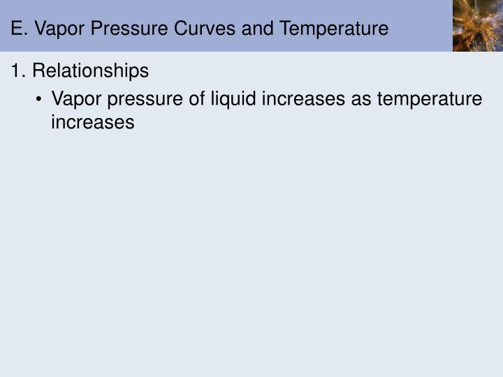 E. Vapor Pressure Curves and Temperature
