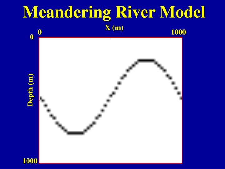 Meandering River Model