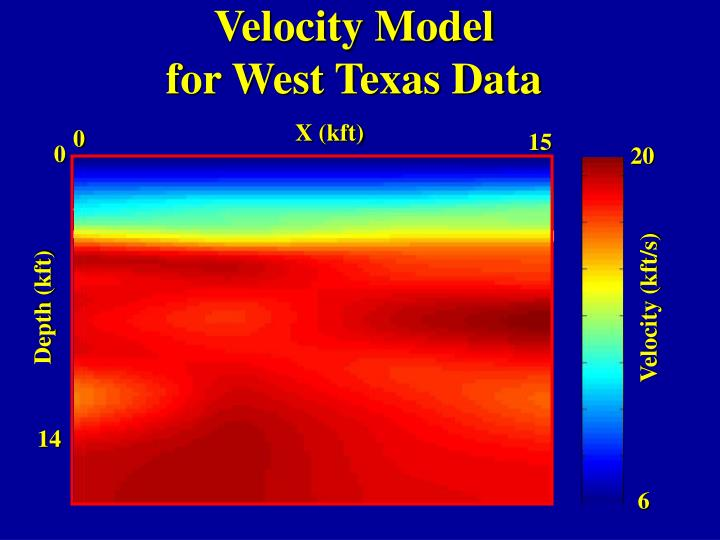 Velocity Model
