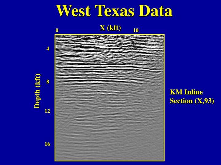 West Texas Data