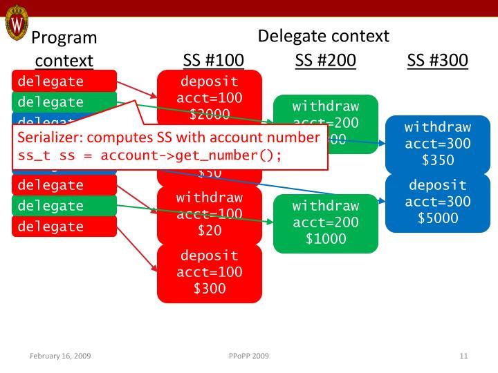 Delegate context