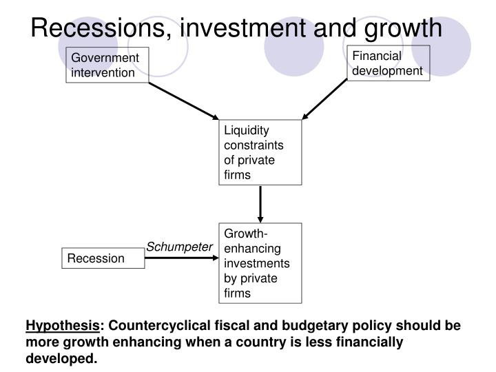 Recessions investment and growth