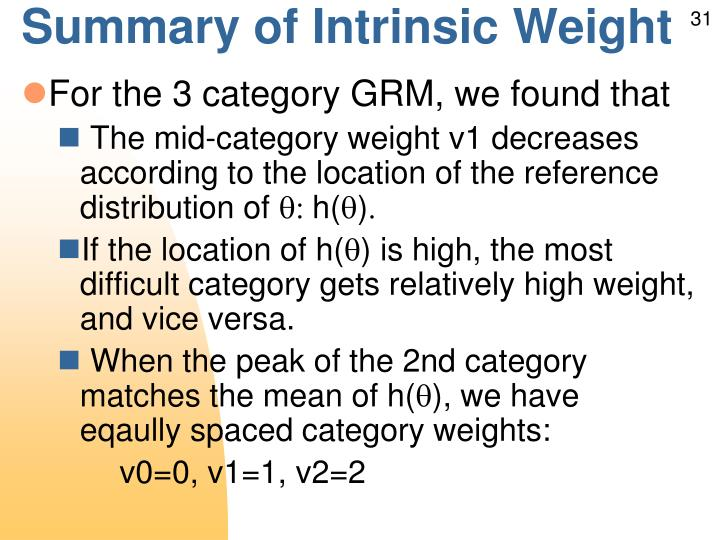 Summary of Intrinsic Weight
