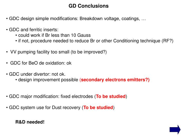 GD Conclusions