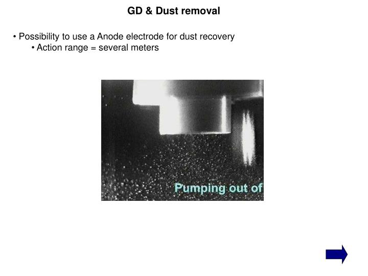 Possibility to use a Anode electrode for dust recovery