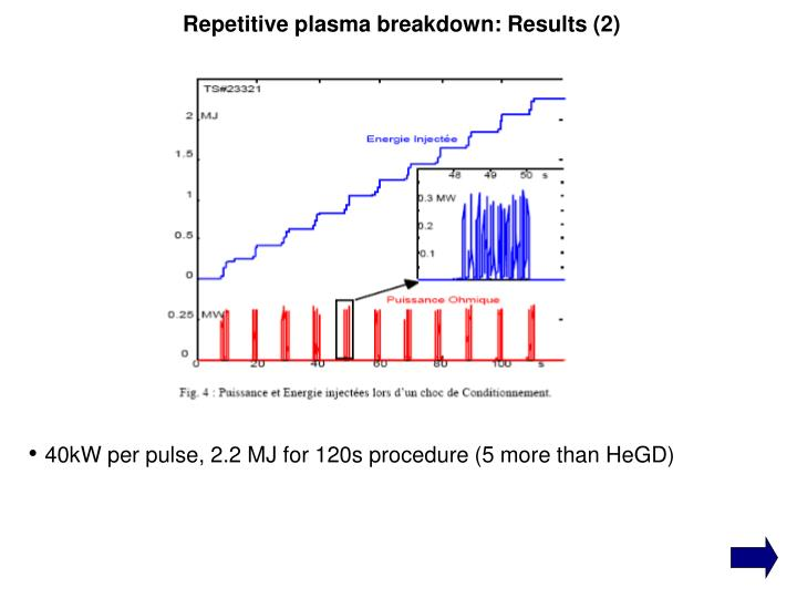 Repetitive plasma breakdown: Results (2)