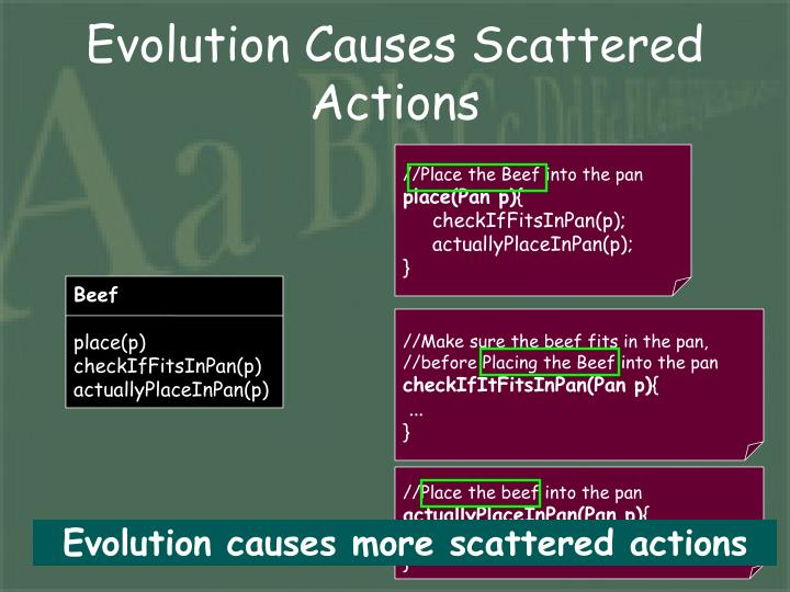 Evolution Causes Scattered Actions