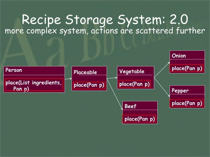 Recipe Storage System: 2.0