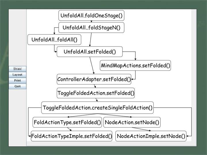 UnfoldAll.foldOneStage()