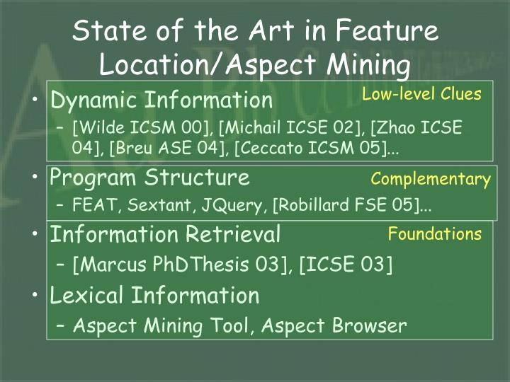 State of the Art in Feature Location/Aspect Mining
