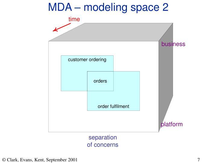 MDA – modeling space 2