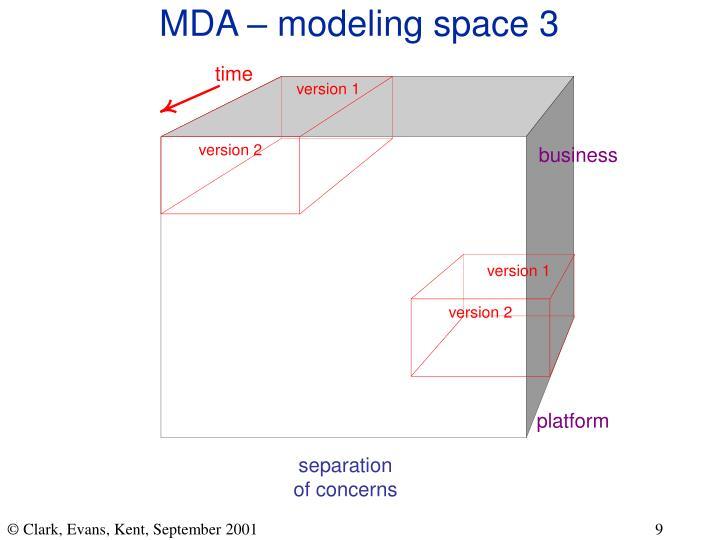 MDA – modeling space 3