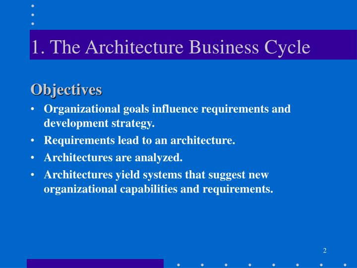 1 the architecture business cycle