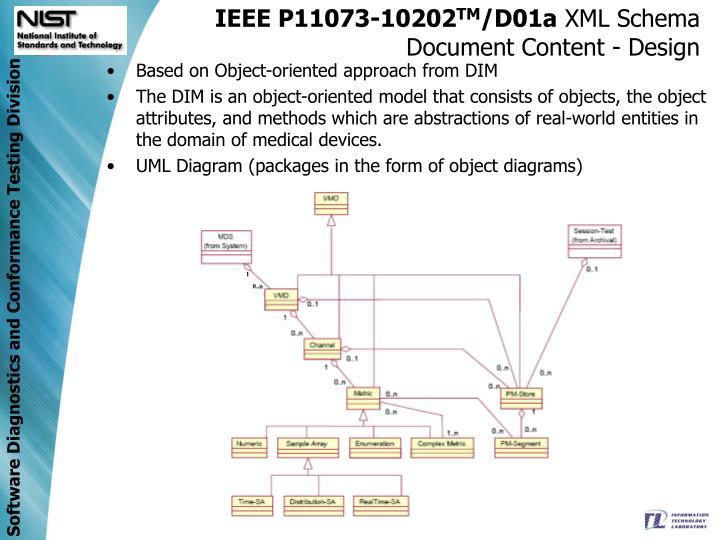 IEEE P11073-10202
