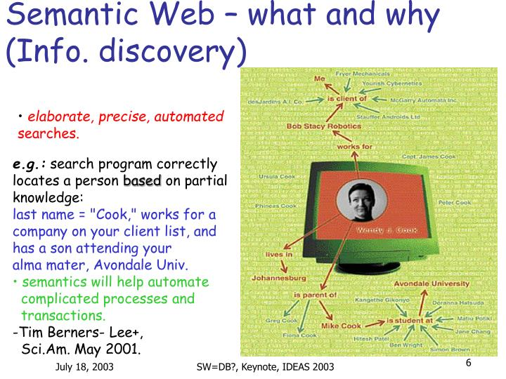 Semantic Web – what and why (Info. discovery)