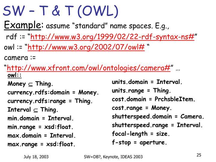 SW – T & T (OWL)