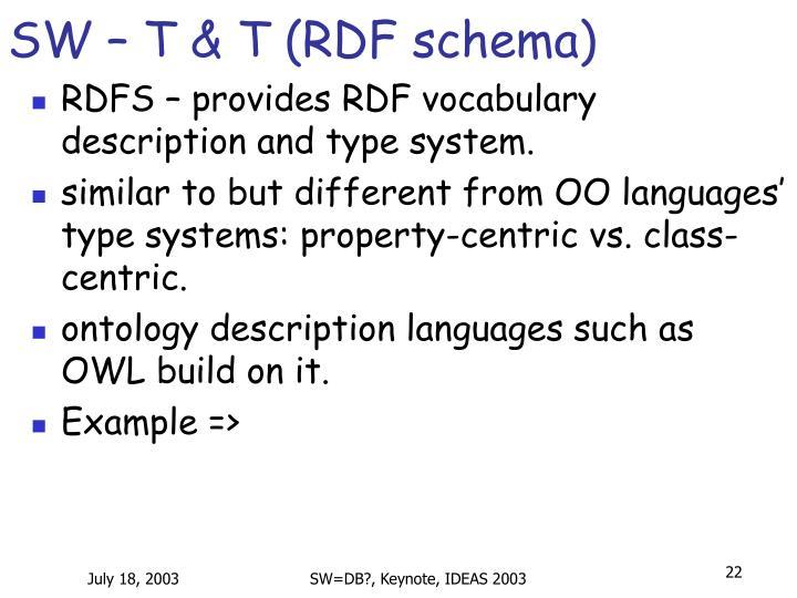 SW – T & T (RDF schema)