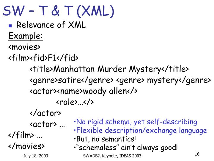 SW – T & T (XML)