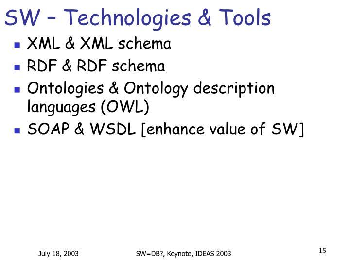 SW – Technologies & Tools