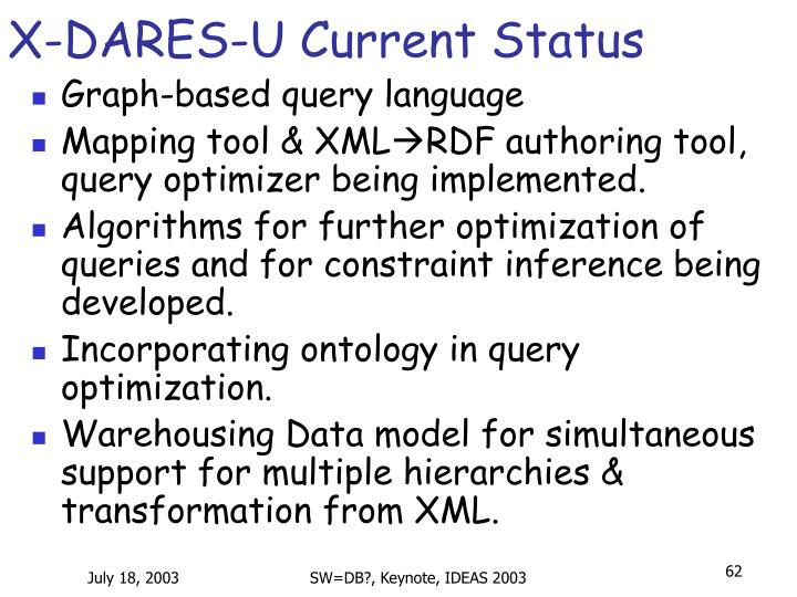 X-DARES-U Current Status