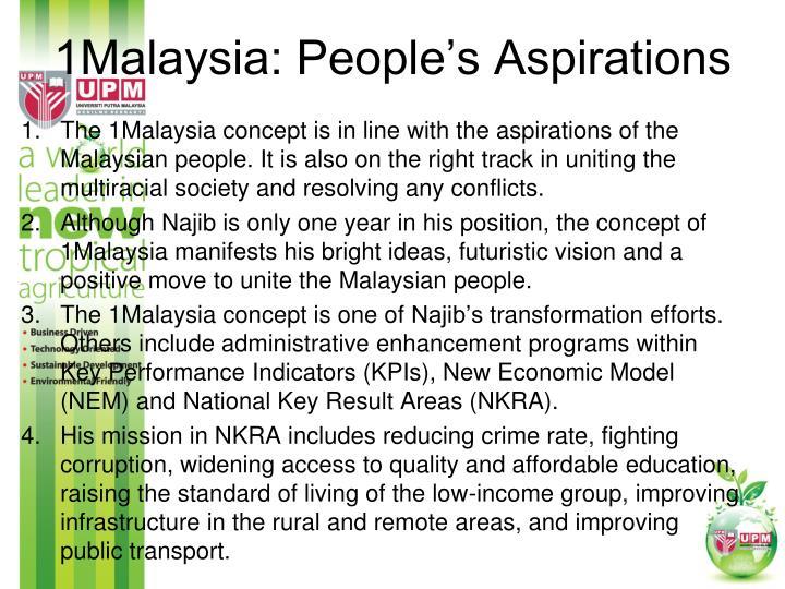 1Malaysia: People's Aspirations
