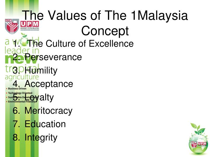 The Values of The 1Malaysia Concept