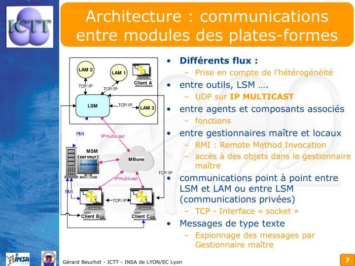 Architecture : communications entre modules des plates-formes