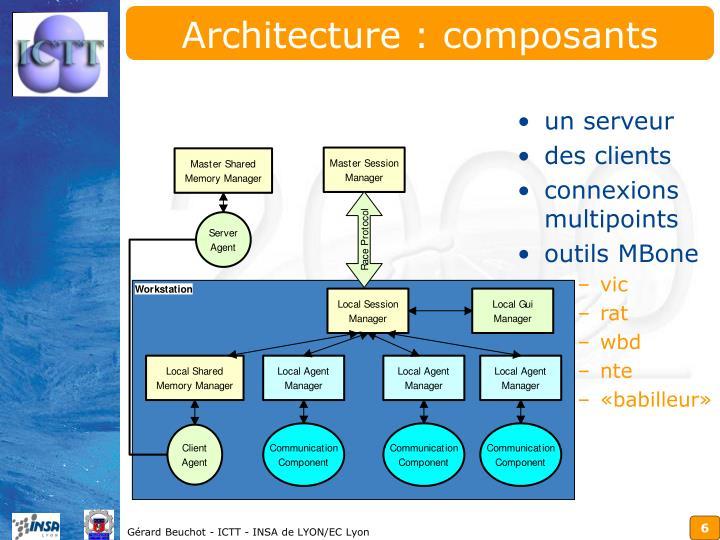 Architecture : composants