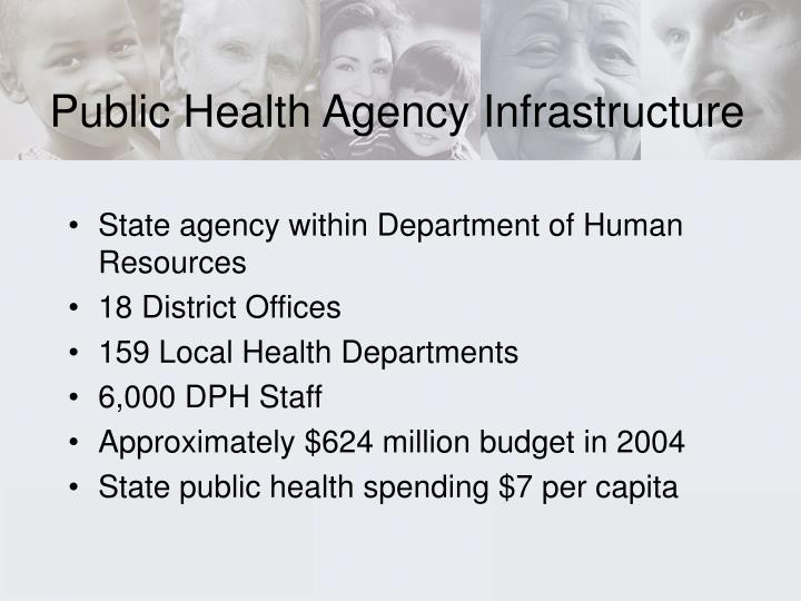 Public Health Agency Infrastructure