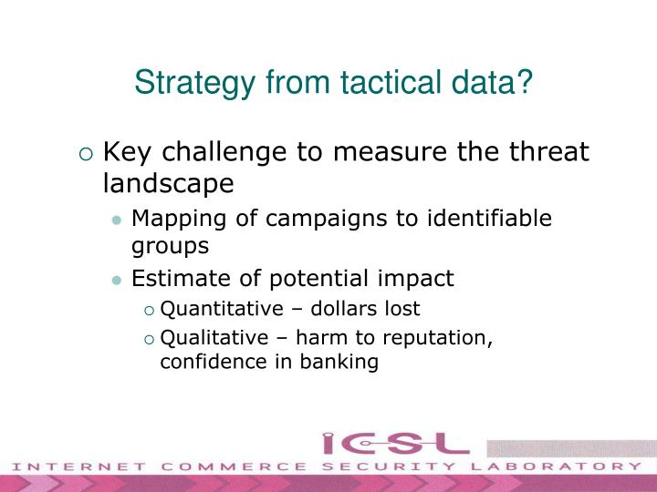 Strategy from tactical data?