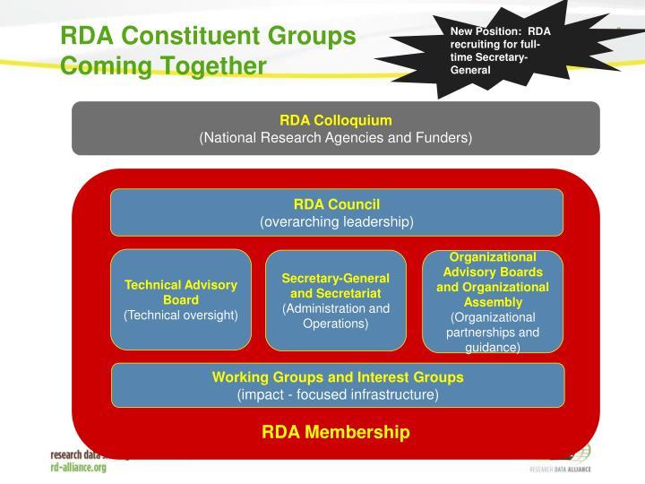 New Position:  RDA