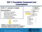 icd 11 foundation component and linearizations
