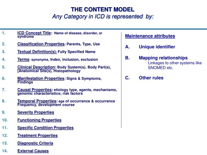 THE CONTENT MODEL