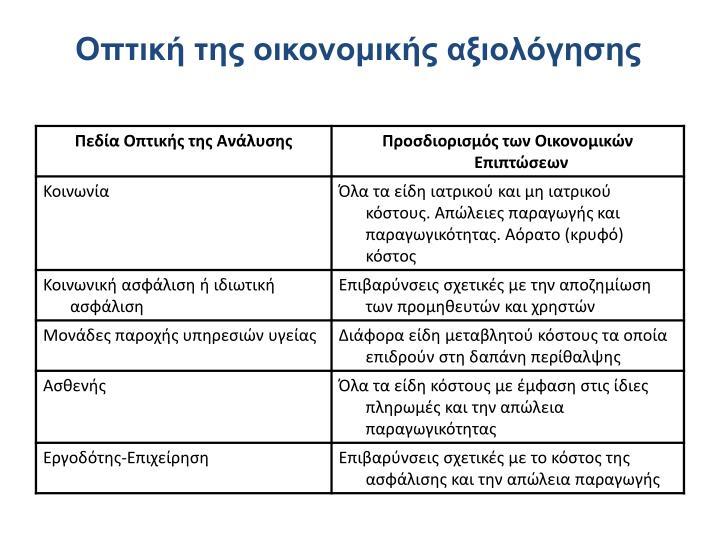 Οπτική της οικονομικής αξιολόγησης