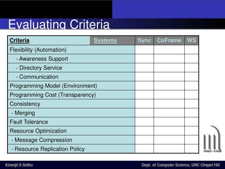 Evaluating Criteria