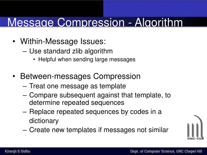 Message Compression - Algorithm