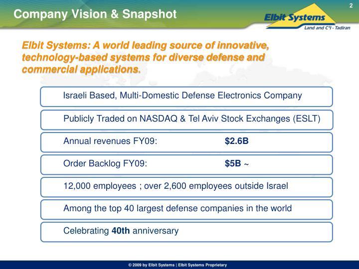 Company Vision & Snapshot