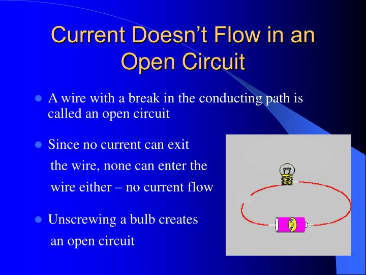 Current Doesn't Flow in an Open Circuit