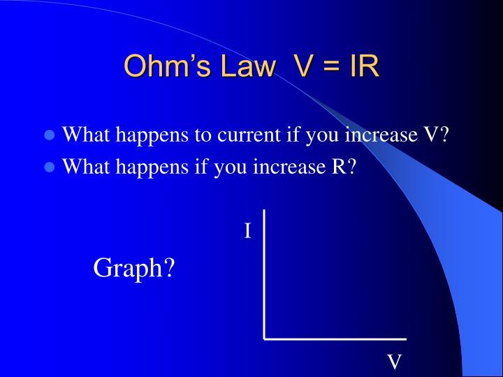 Ohm's Law  V = IR