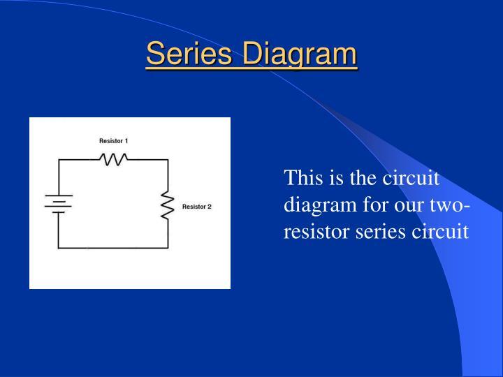 Series Diagram