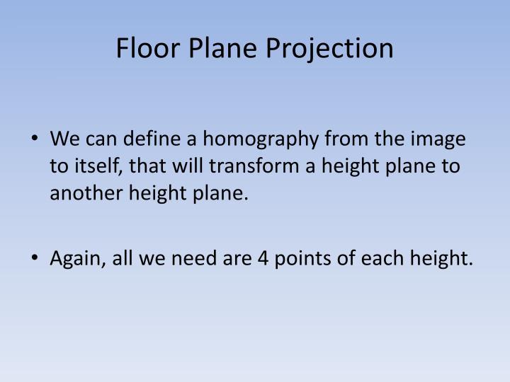 Floor Plane Projection