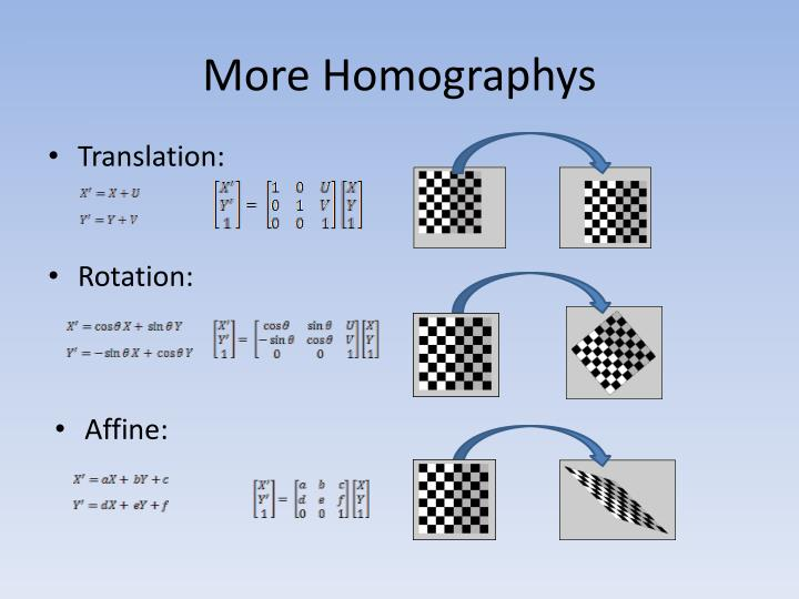 More Homographys