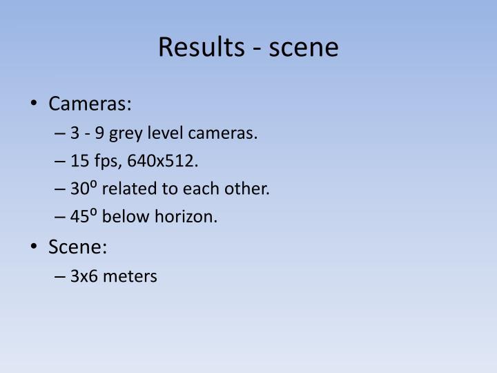 Results - scene