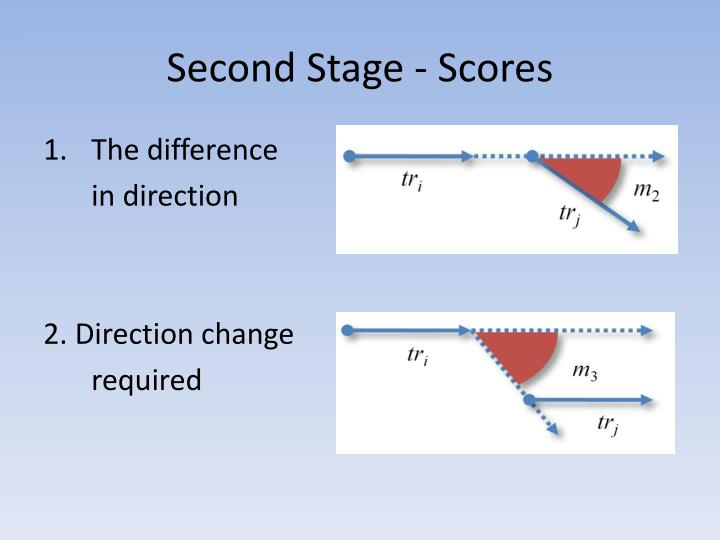 Second Stage - Scores