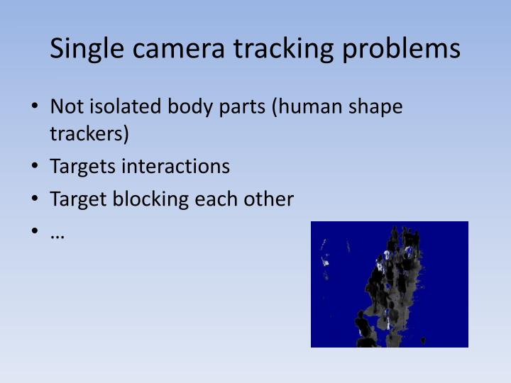 Single camera tracking problems